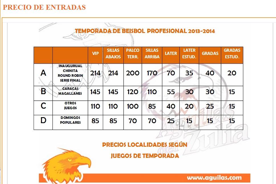 Foto: Captura aguilas.com
