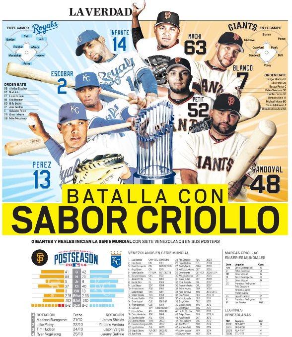 Infografía del diario La Verdad.